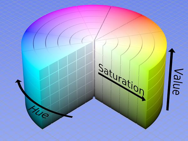 HSV_color_solid_cylinder