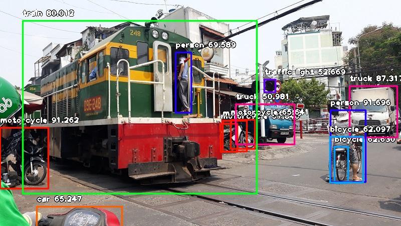 Nhận diện vật thể bằng ImageAI
